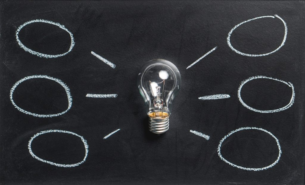 Innovation in Organizations Competitive Edge